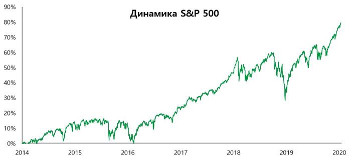 500-2020x
