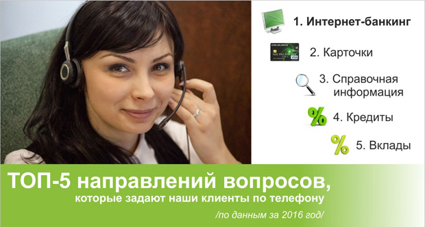 контакт-центр Беларусбанка