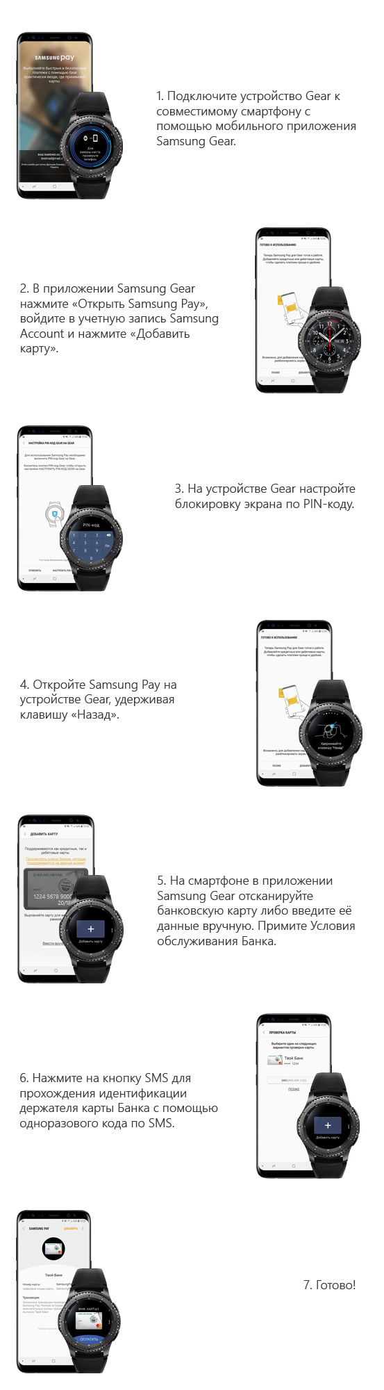 Samsung Pay на Gear S3