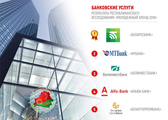 molodej-vybiraet-belarusbank-3